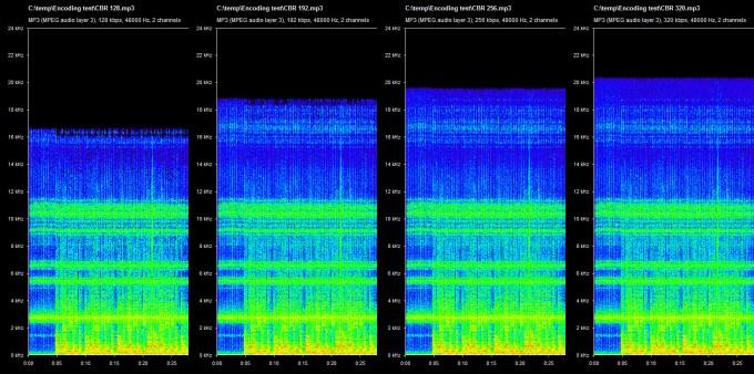 MP3-CBR-Comparison