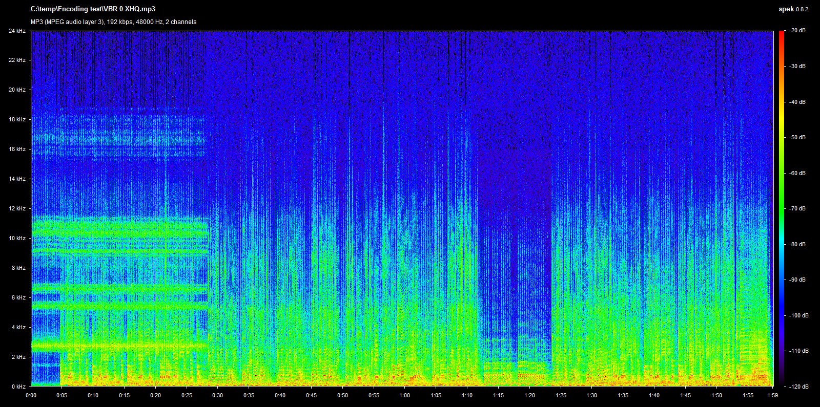 Octavian  Not really a blog  » Despre compresie audio  Vizual